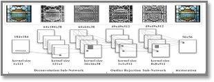 paper presentation on artificial intelligence and neural networks If you dip even a toe into the realm of artificial intelligence, you'll come across artificial neural networks artificial neural networks are the systems that power artificial intelligence.